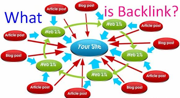 Backlink là các liên kết từ trang web này đến trang web khác nhằm mang đến hiệu quả và hỗ trợ SEO