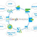Google analytic là gì - Sử dụng google analytic như thế nào