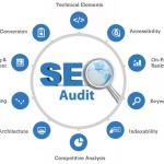 Tìm câu trả lời cho câu hỏi seo audit là gì