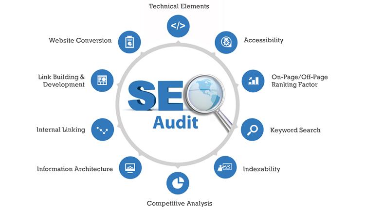 SEO Audit giúp bạn kiểm soát hoạt động của trang web mà không phải mất quá nhiều thời gian