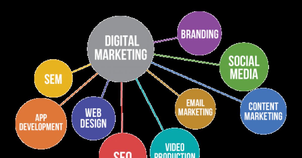 Content marketing là đóng góp cho sự thành công của doanh nghiệp