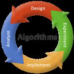 Những điều cần biết về thuật toán algorithm - algorithm là gì?