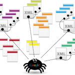 Sitemap.xml là gì - Những điều bạn nên biết về sitemap.xml