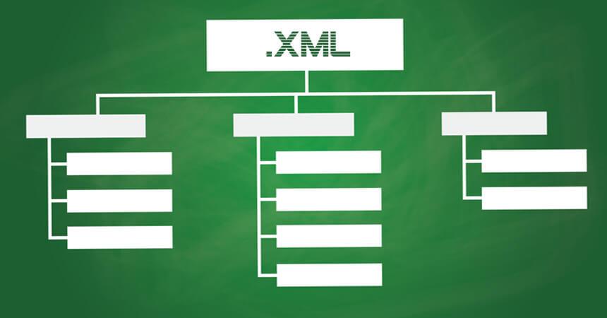 sitemap.xml có vai trò rất lớn đối với website trong quá trình seo nhất là những website mới được tạo