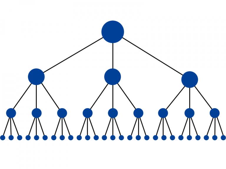 mo hinh link pyramid