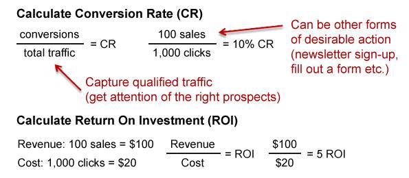 conversions rate la gi 3