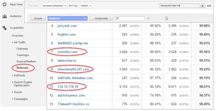 referral traffic la gi 2